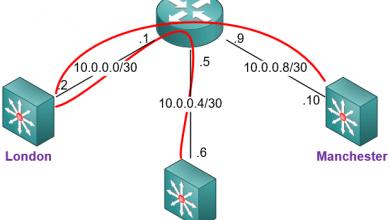 Photo of انواع پروتکل های مسیریابی در شبکه