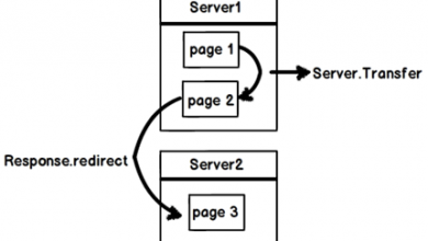 Photo of شی Server.Transfer در asp.net چیست؟