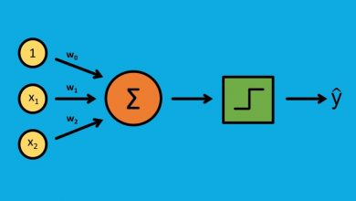 Photo of الگوریتم چیست؟ و عوامل مهم در الگوریتم کدامند؟