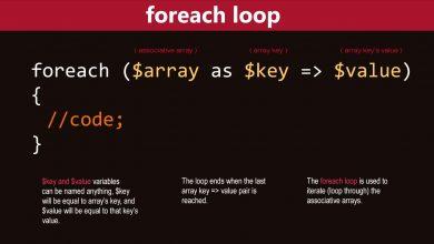 حلقه foreach در php