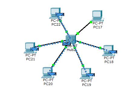 پیاده سازی شبکه محلی لن