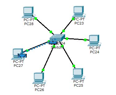شبکه استار با سوئیچ