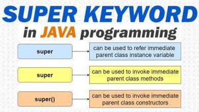 Photo of آموزش کلمه کلیدی super در جاوا
