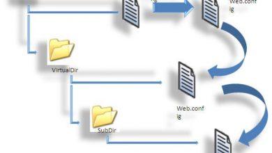 Photo of بررسی فایل machine.config در asp.net